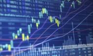 Price Action jako nejpoužívanější obchodní metoda